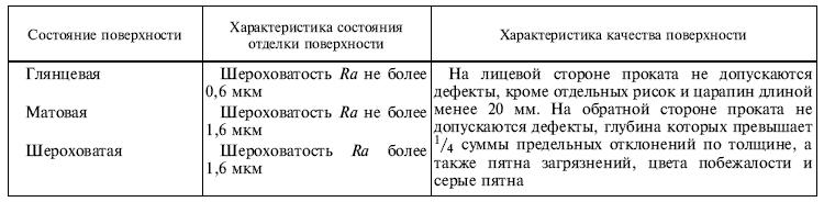 ГОСТ 16523-97 таблица 5