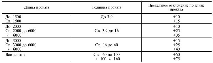 ГОСТ 19903-75 t6