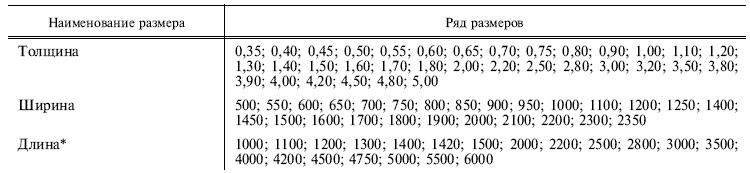 ГОСТ 19904-90 таблица размеров