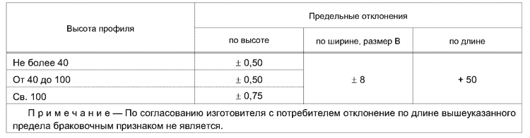 ГОСТ 24045