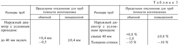 ГОСТ 3262-75 Таблица 3