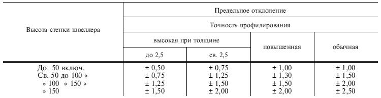 ГОСТ 8278-83 Таблица 3