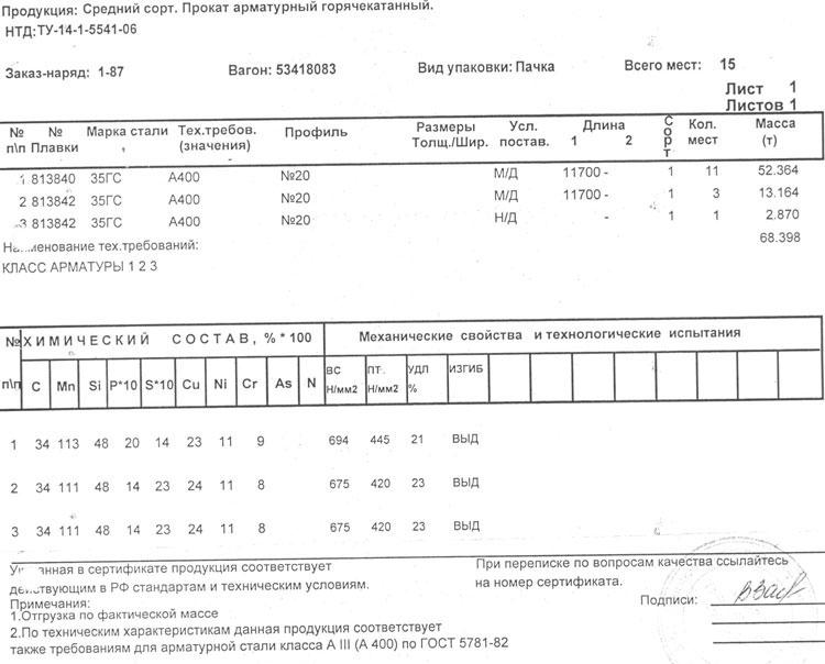 сертификат на арматура 20 мм 35ГС