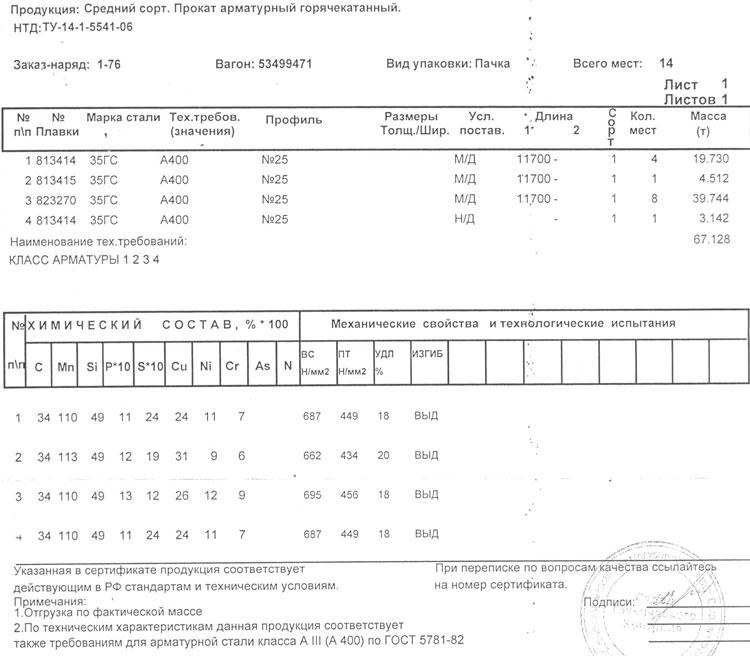сертификат на арматура 25 мм 35ГС