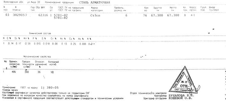 сертификат на арматура 6 мм 35ГС