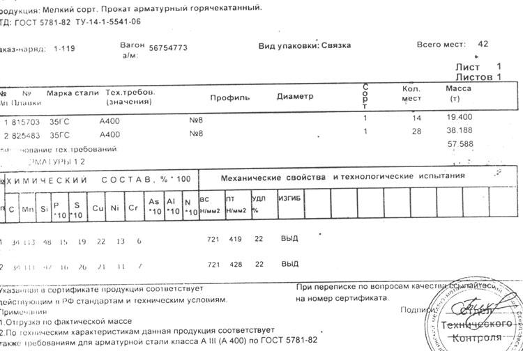 сертификат на арматура 8 мм 35ГС