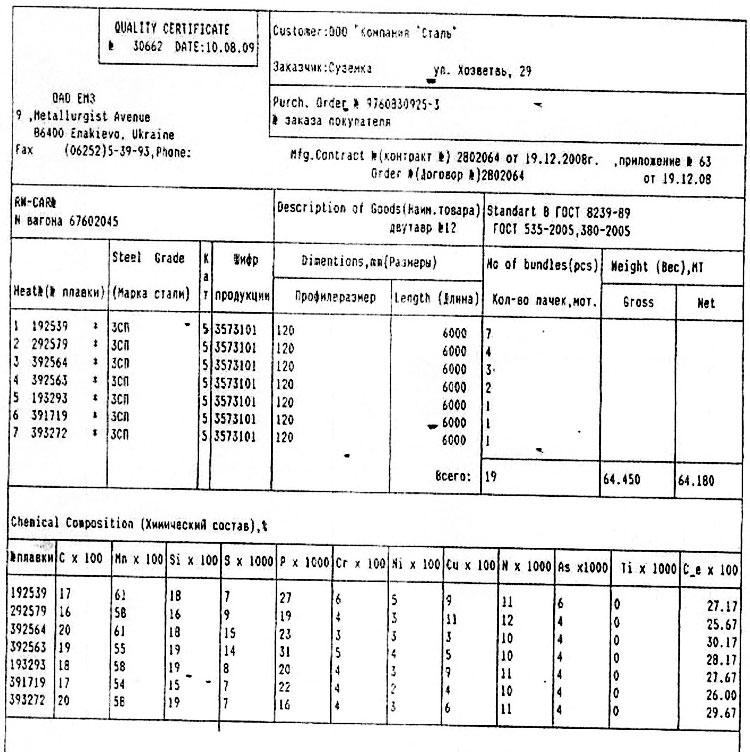 Данные по сертификату на балку стальную 12 мм