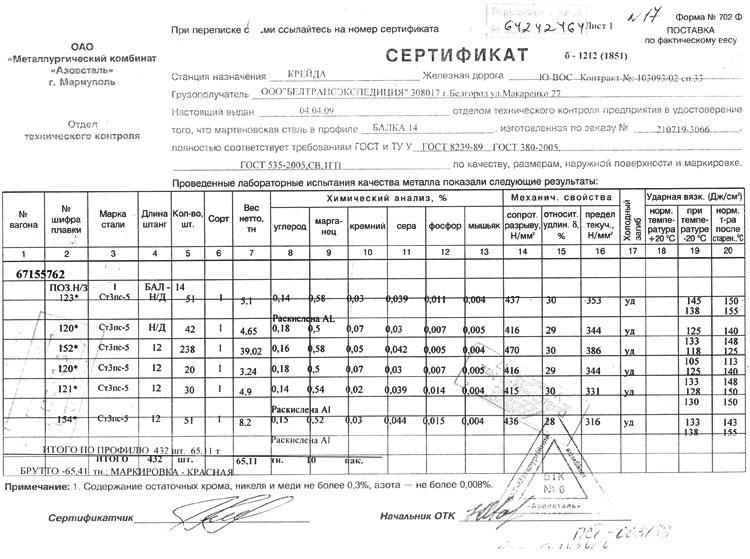 Данные по сертификату на балку стальную 14 мм