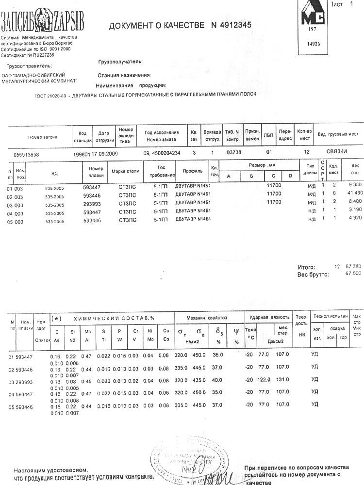 сертификат на балку стальную 14б1 мм