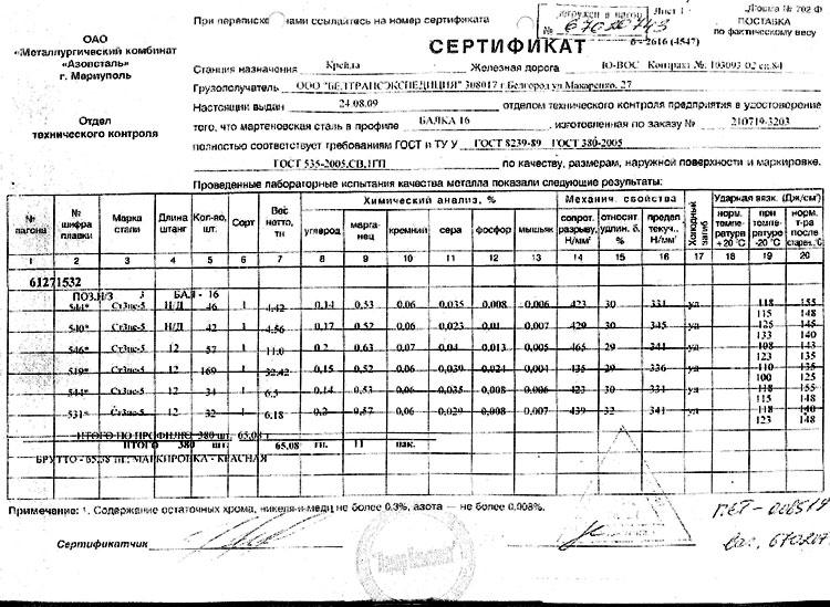 Данные по сертификату на балку стальную 16 мм