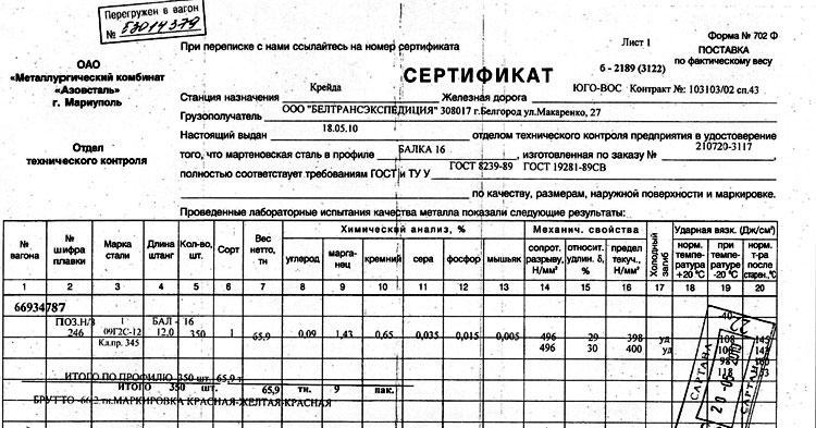 сертификат на балку стальную 16 мм