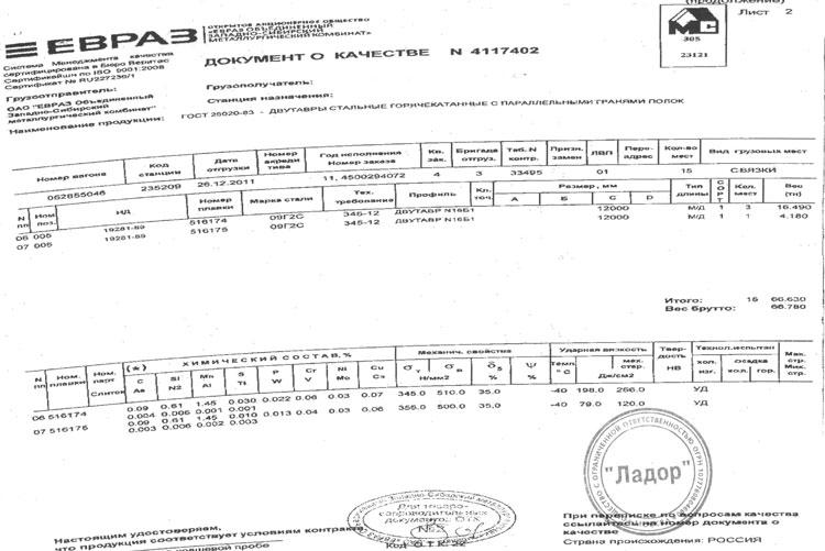 сертификат на балку стальную 16б1 мм