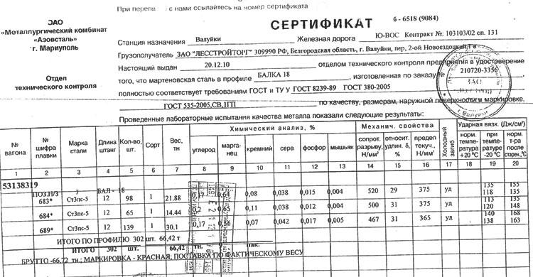 Данные по сертификату на балку стальную 18 мм