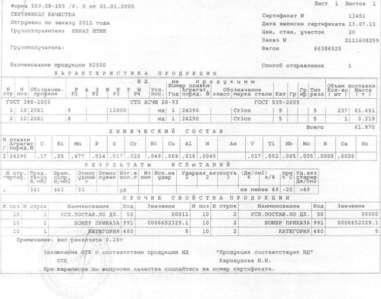 сертификат на балку стальную 20б1 мм