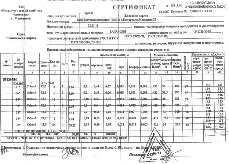 Данные по сертификату на балку стальную