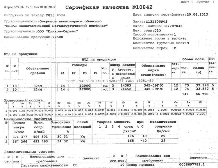 Двутавр 24м гост 19425-74 сертификат торфяные машины сертификация