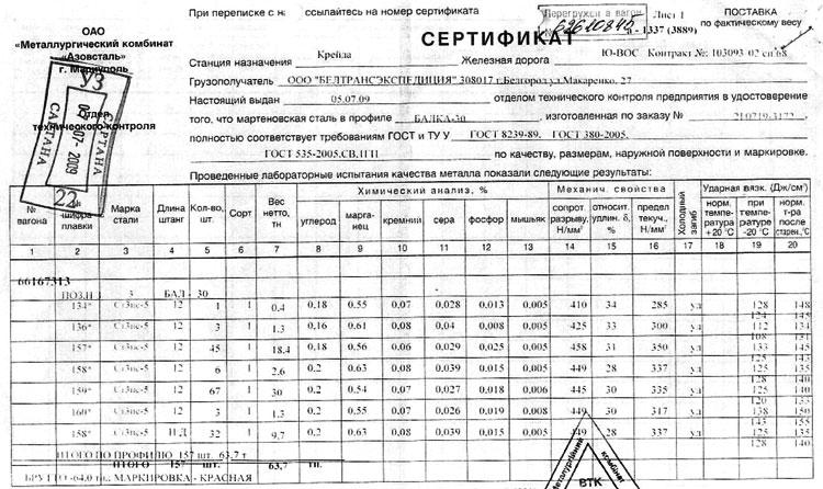 сертификат на балку стальную 30 мм