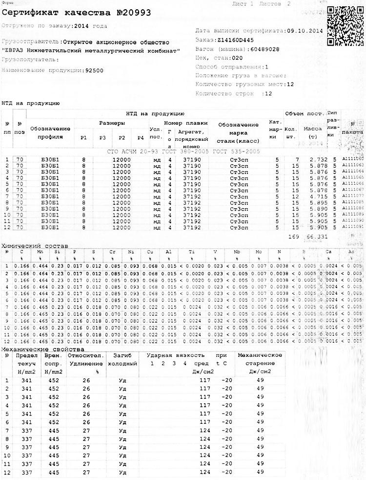 сертификат на балку стальную 30б1 мм
