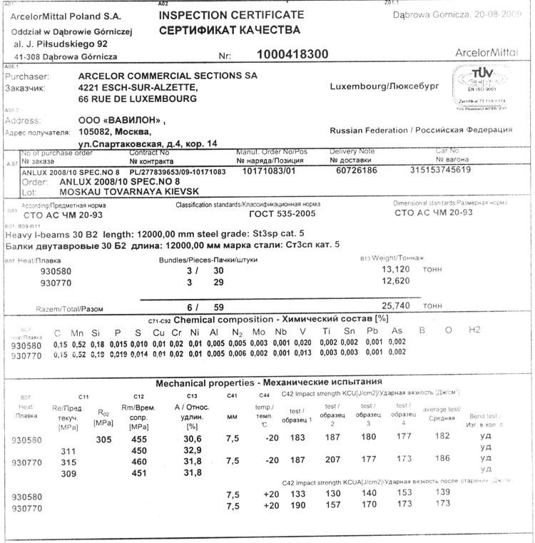 сертификат на балку стальную 30б2 мм
