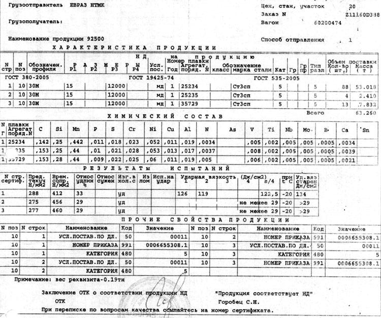 Данные по сертификату на балку 30М стальную
