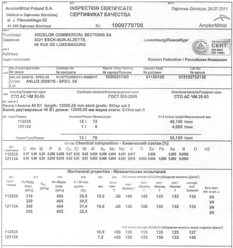 сертификат на балку стальную 40б1 мм