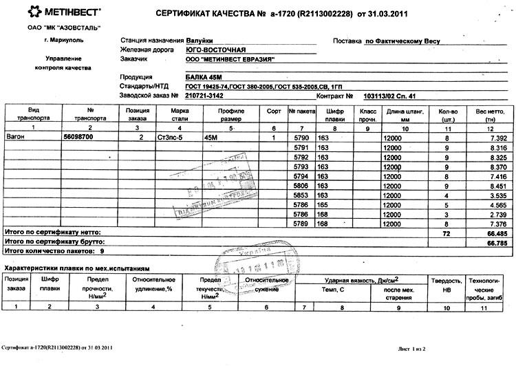 Данные по сертификату на балку 45М стальную